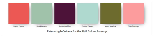 Retruning In Colours 2